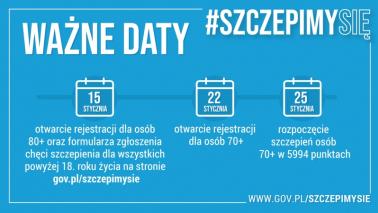 Grafika rządowa dotycząca ważnych dat i szczepień