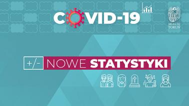 Grafika COVID-19 w Toruniu