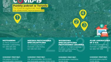 Grafika informacyjna - lokalizacja punktów poboru wymazów